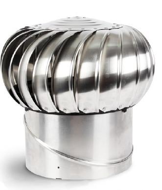 Турбодефлектор устройство